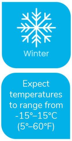 winter temp guide